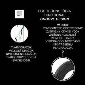 Pirelli_FGD_technologia
