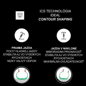 Pirelli_ICS_technologia